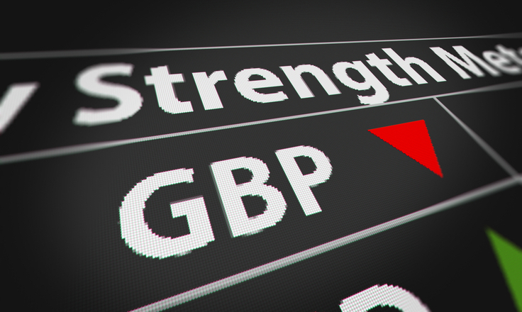 Decreasing strength of GBP